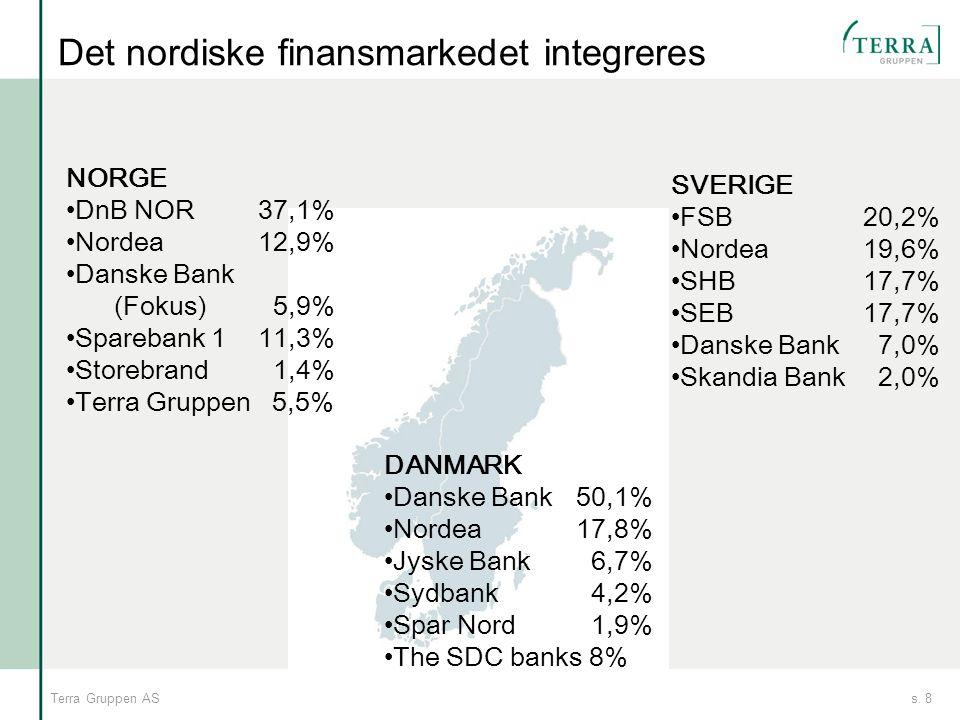 Det nordiske finansmarkedet integreres