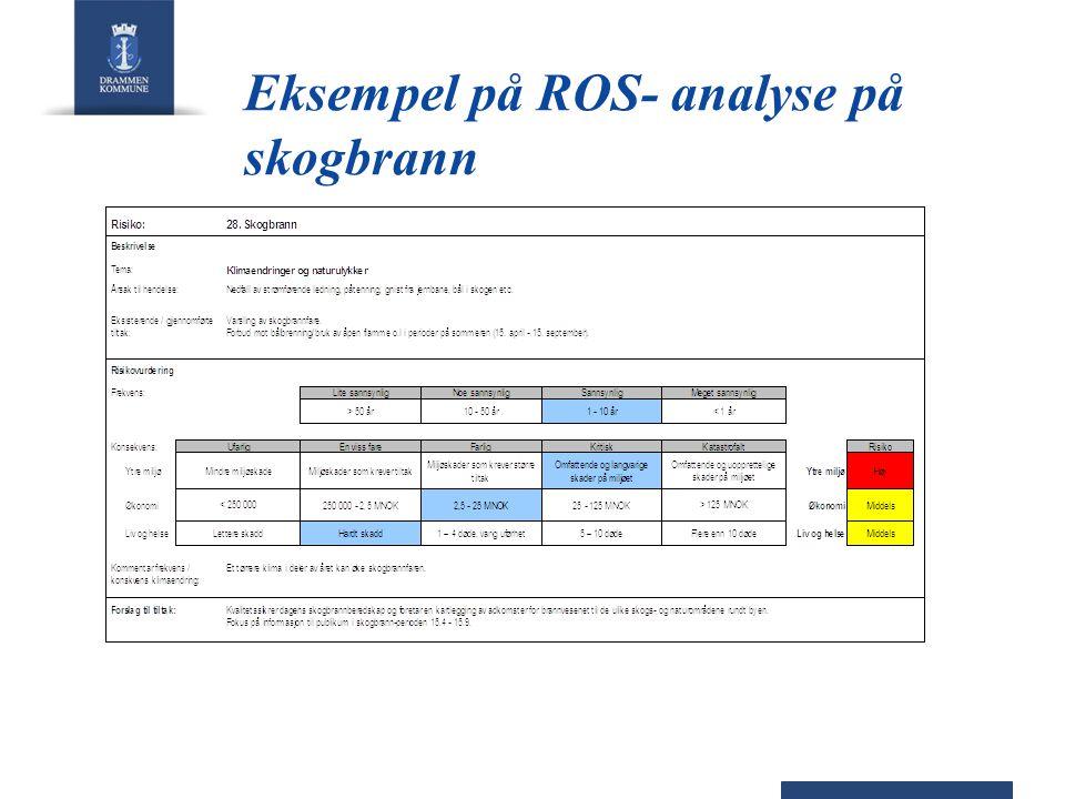 Eksempel på ROS- analyse på skogbrann