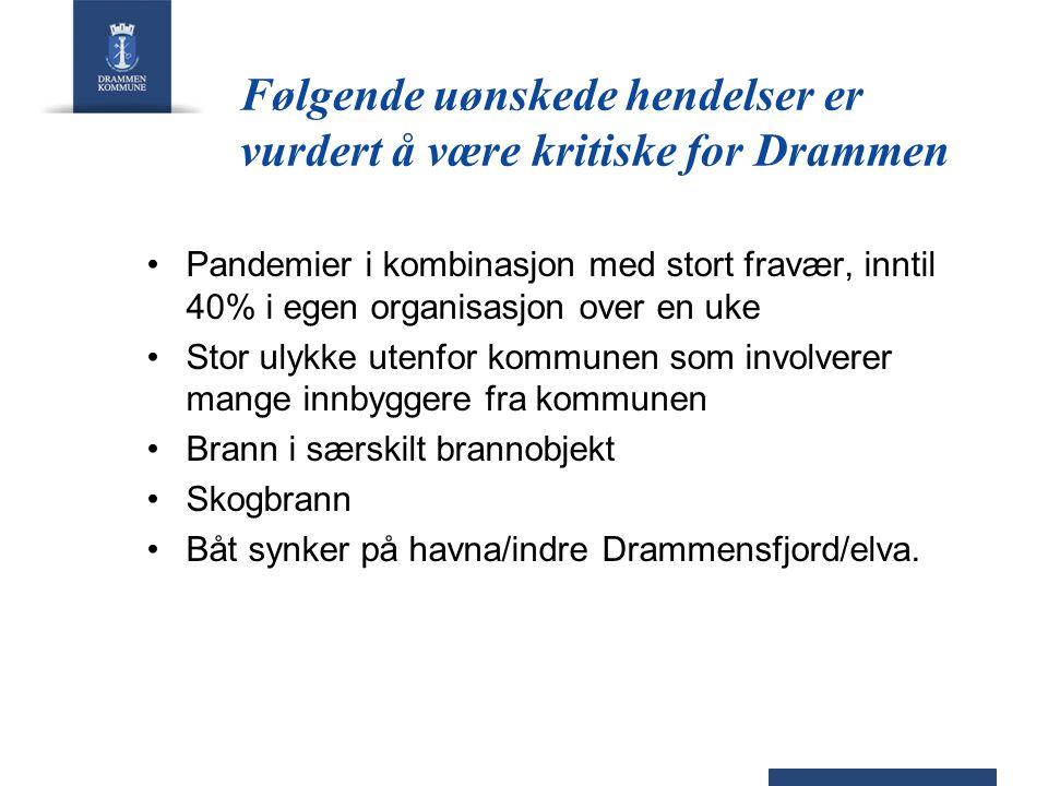 Følgende uønskede hendelser er vurdert å være kritiske for Drammen