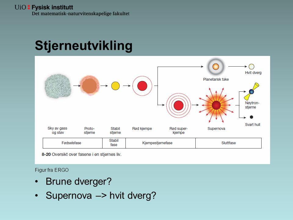 Stjerneutvikling Brune dverger Supernova –> hvit dverg