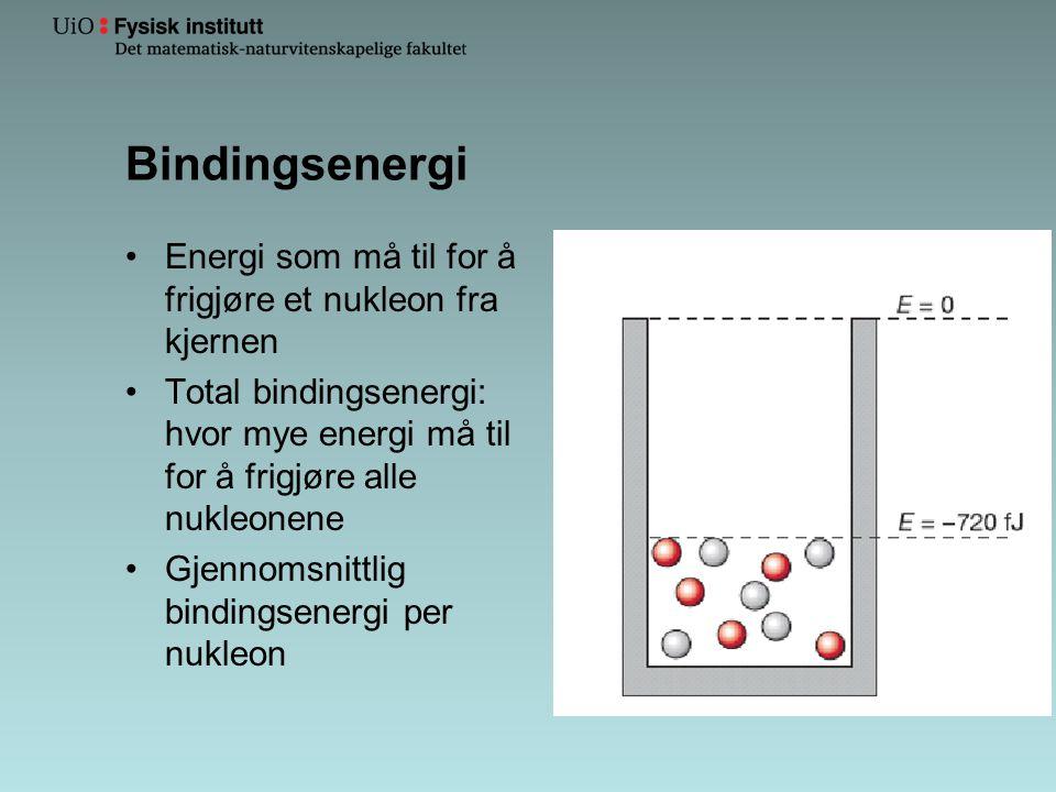 Bindingsenergi Energi som må til for å frigjøre et nukleon fra kjernen