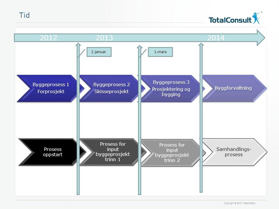 Tid 2012 2013 2014 Byggeprosess 1 Forprosjekt Byggeprosess 2