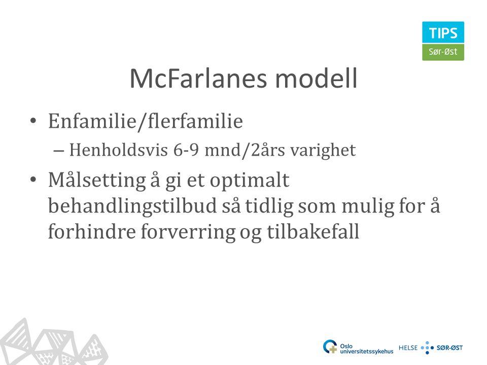 McFarlanes modell Enfamilie/flerfamilie