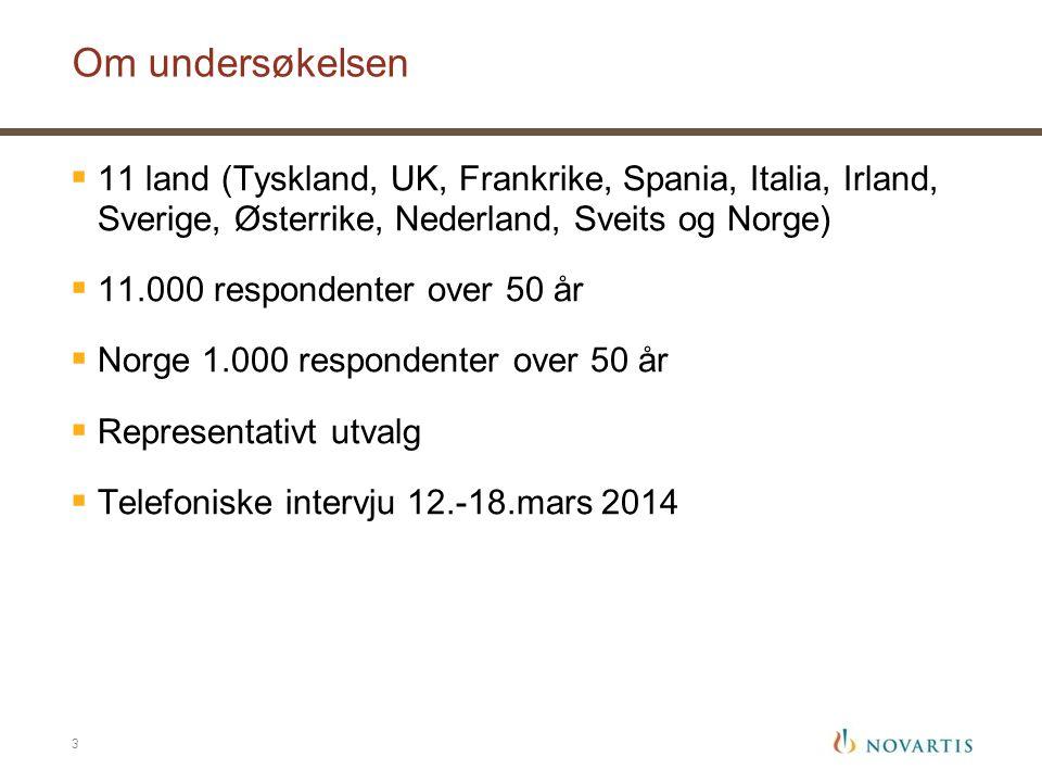 Om undersøkelsen 11 land (Tyskland, UK, Frankrike, Spania, Italia, Irland, Sverige, Østerrike, Nederland, Sveits og Norge)