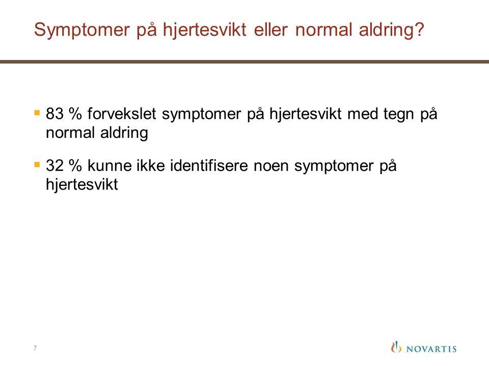 Symptomer på hjertesvikt eller normal aldring