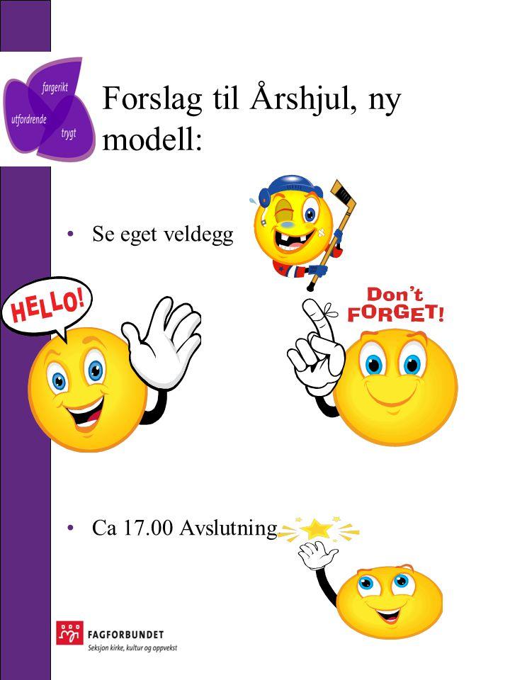 Forslag til Årshjul, ny modell: