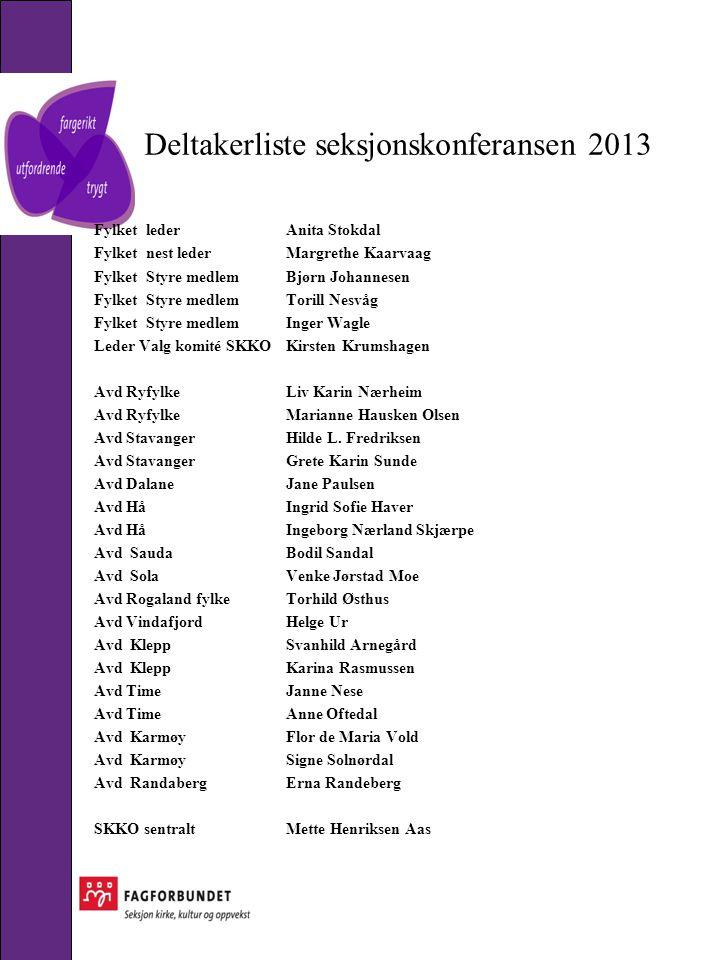 Deltakerliste seksjonskonferansen 2013