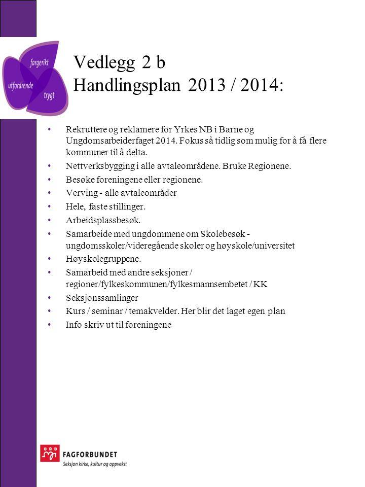 Vedlegg 2 b Handlingsplan 2013 / 2014: