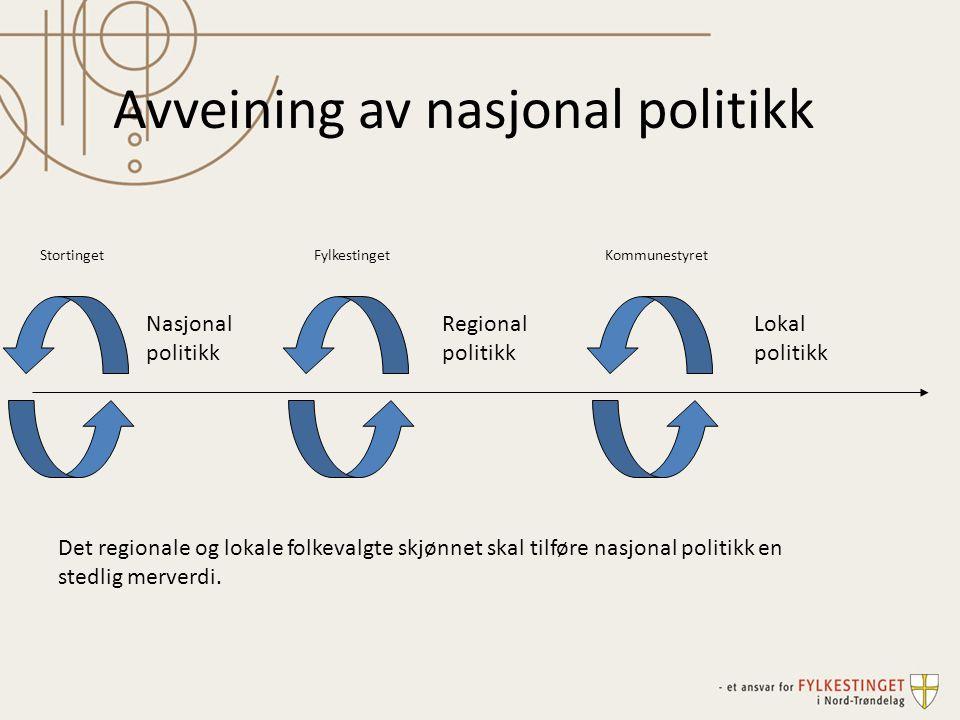 Avveining av nasjonal politikk