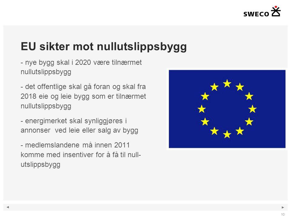 EU sikter mot nullutslippsbygg
