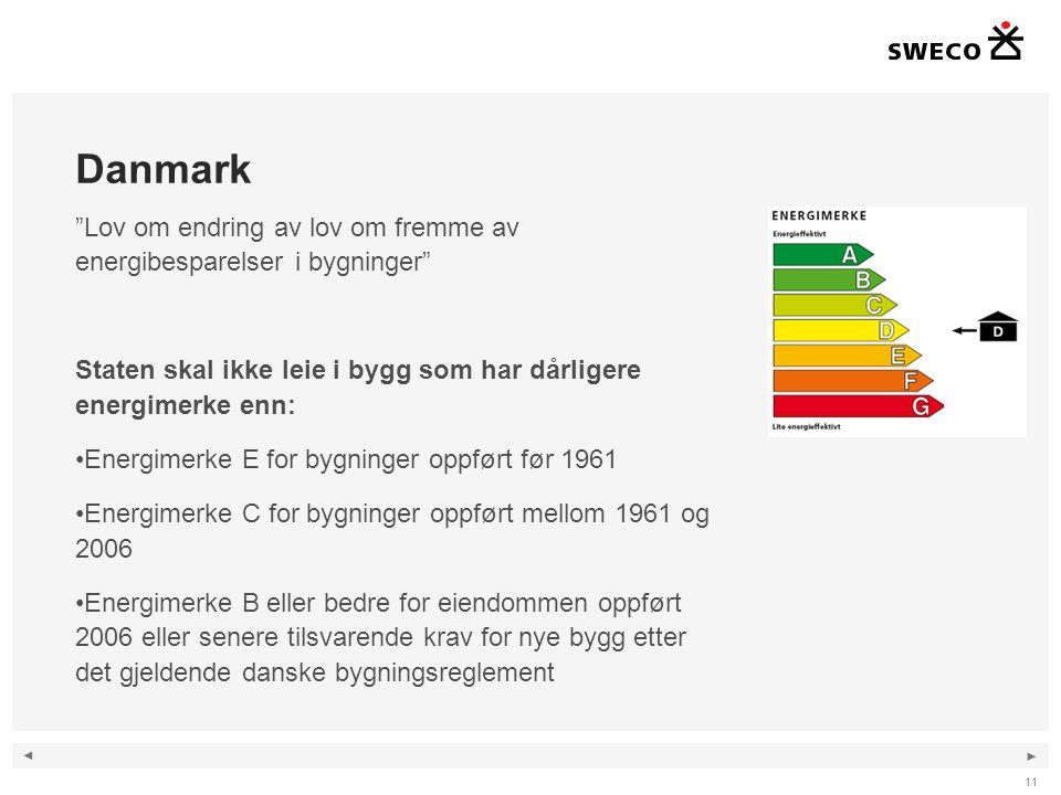 Danmark Lov om endring av lov om fremme av energibesparelser i bygninger Staten skal ikke leie i bygg som har dårligere energimerke enn: