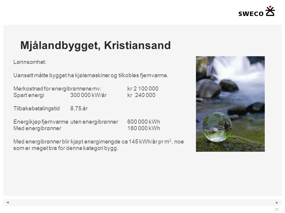 Mjålandbygget, Kristiansand