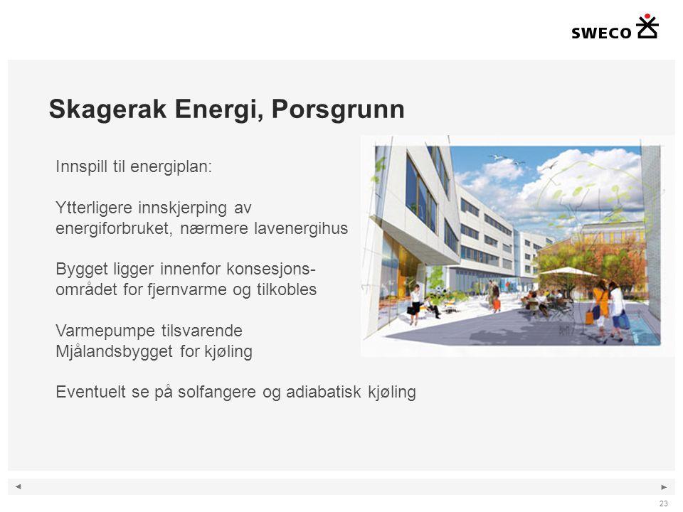 Skagerak Energi, Porsgrunn