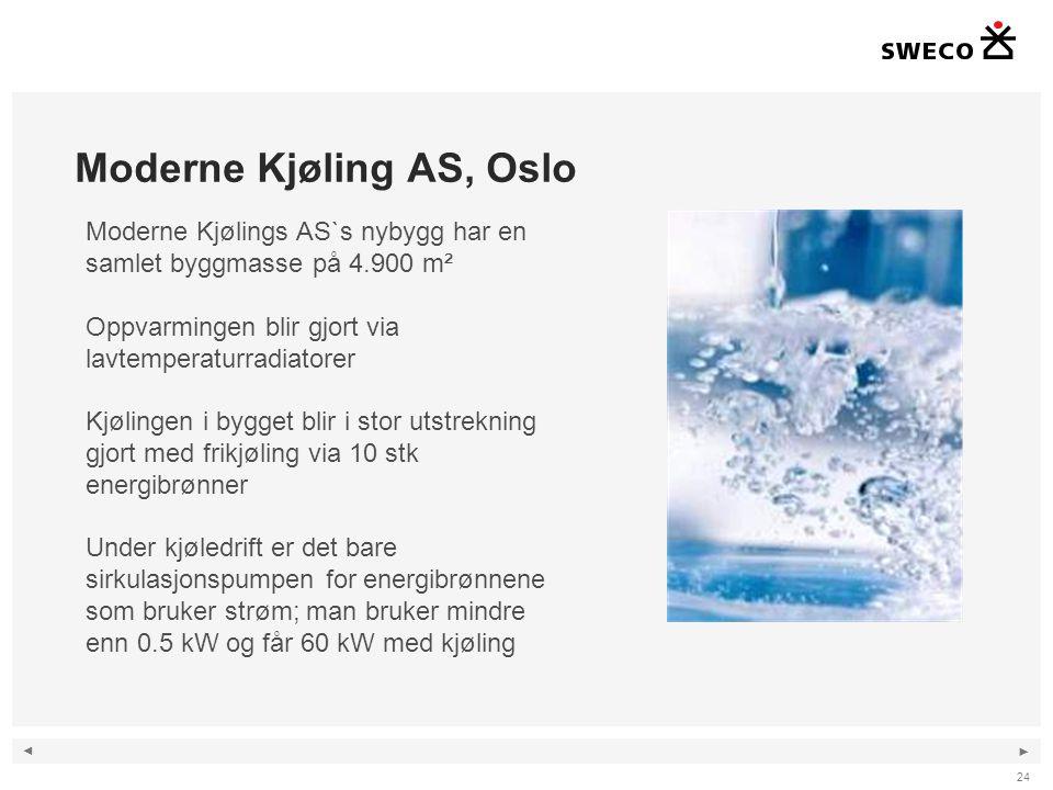 Moderne Kjøling AS, Oslo
