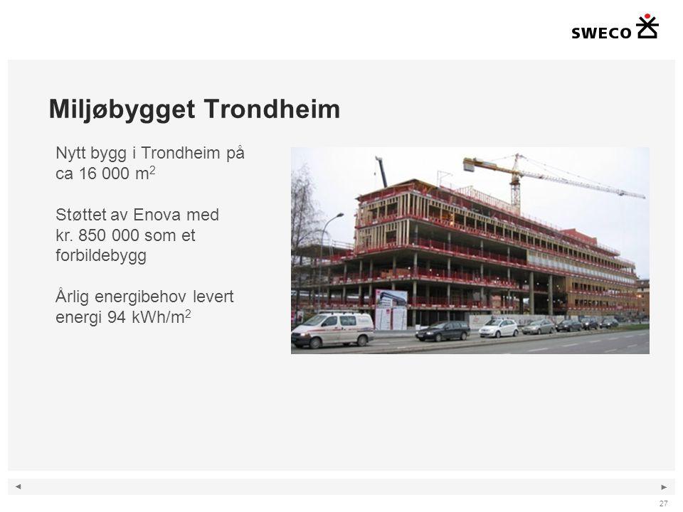 Miljøbygget Trondheim