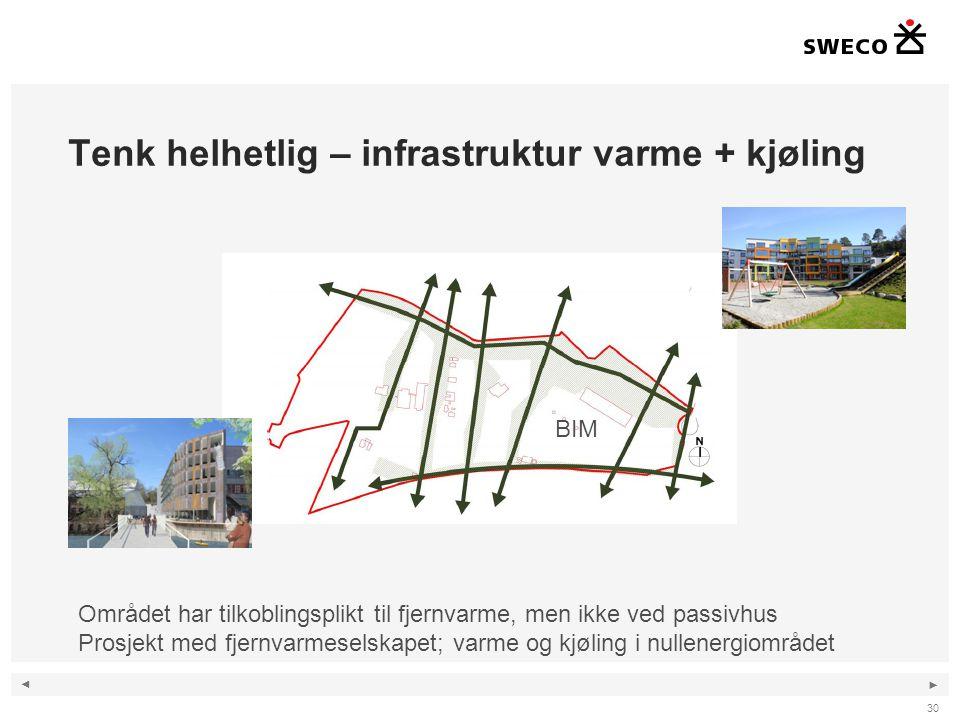 Tenk helhetlig – infrastruktur varme + kjøling