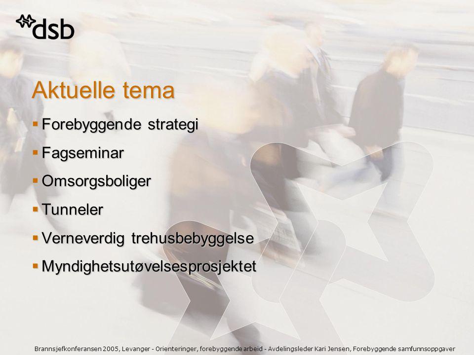 Aktuelle tema Forebyggende strategi Fagseminar Omsorgsboliger Tunneler