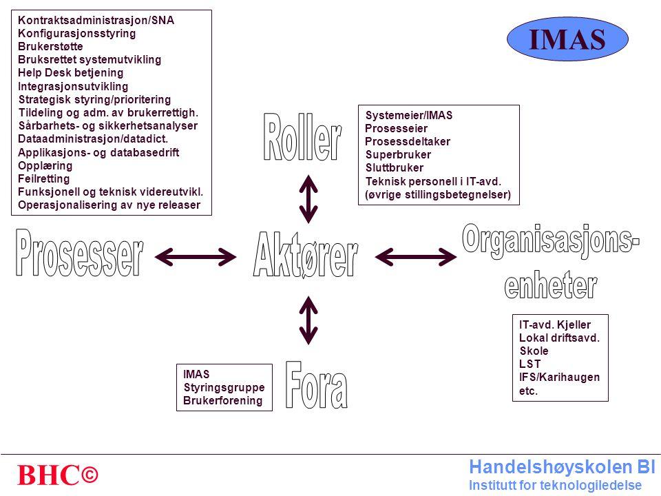 Roller Organisasjons- Prosesser Aktører enheter Fora IMAS
