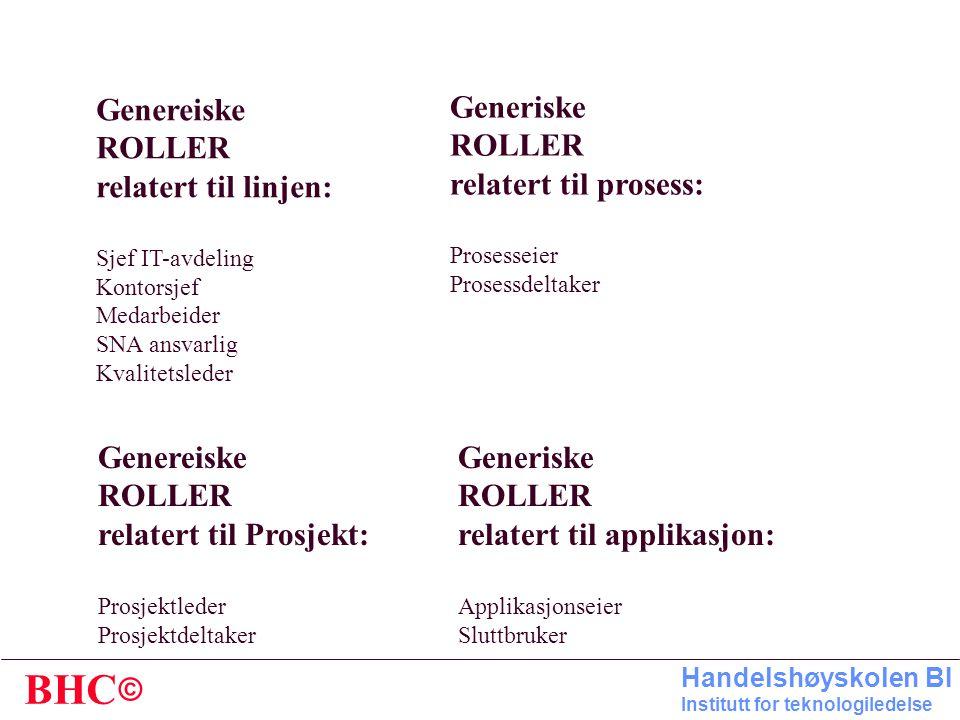 relatert til Prosjekt: Generiske ROLLER relatert til applikasjon: