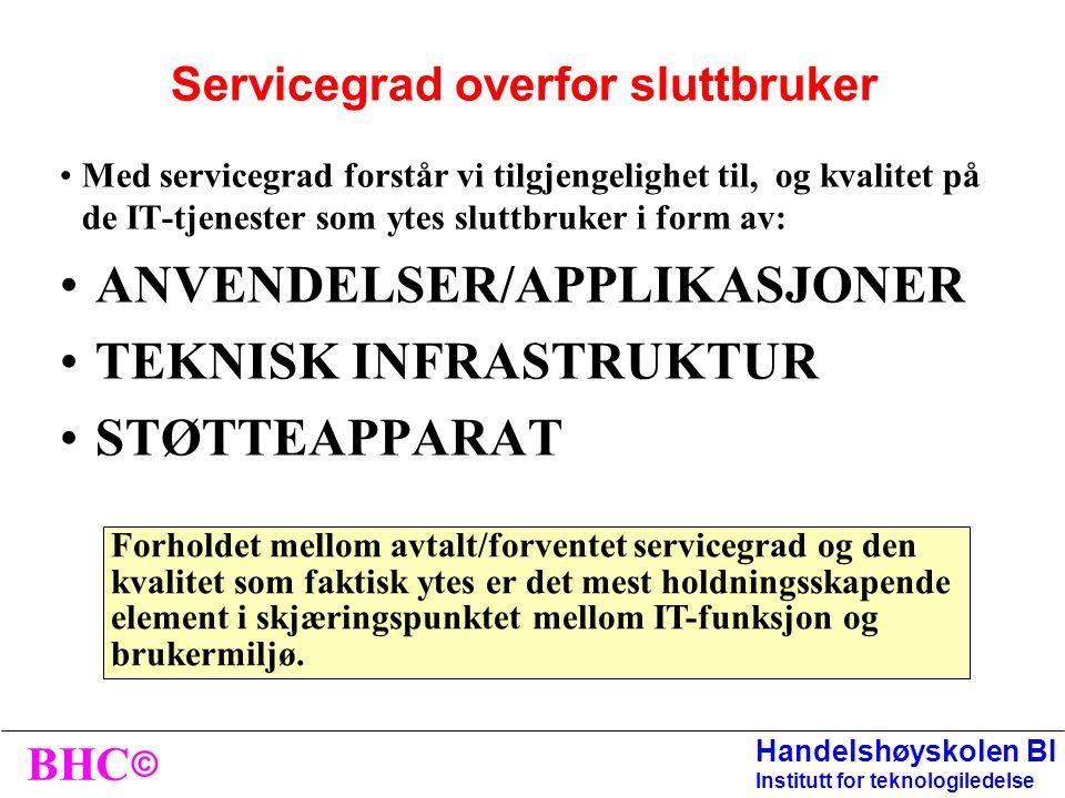 Servicegrad overfor sluttbruker