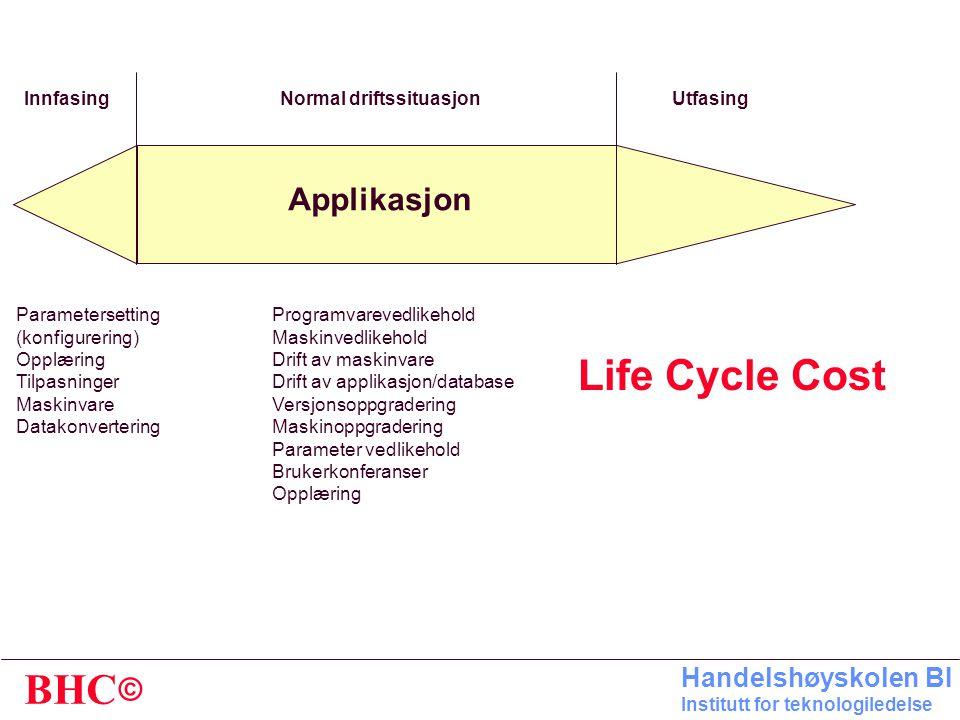 Life Cycle Cost Applikasjon Innfasing Normal driftssituasjon Utfasing