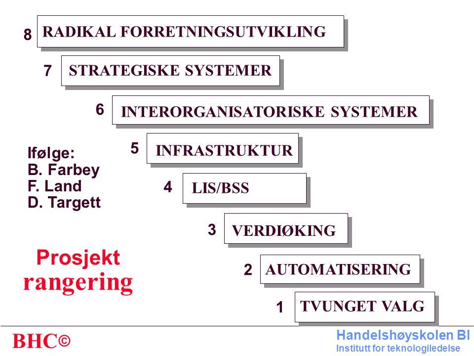 Prosjekt rangering 8 RADIKAL FORRETNINGSUTVIKLING 7