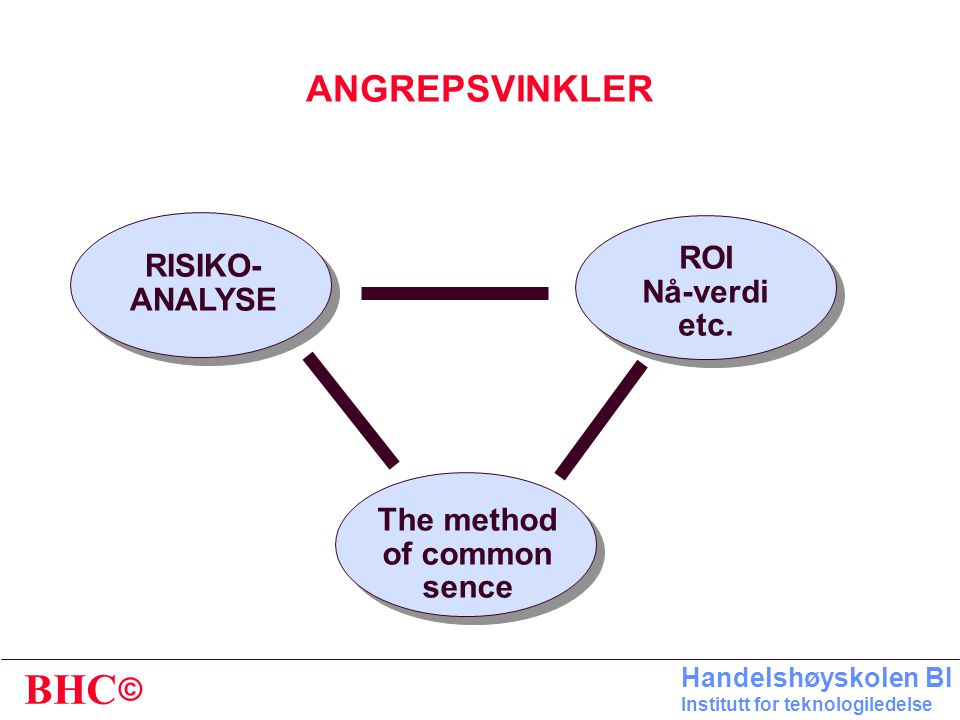 ANGREPSVINKLER ROI RISIKO- Nå-verdi ANALYSE etc. The method of common