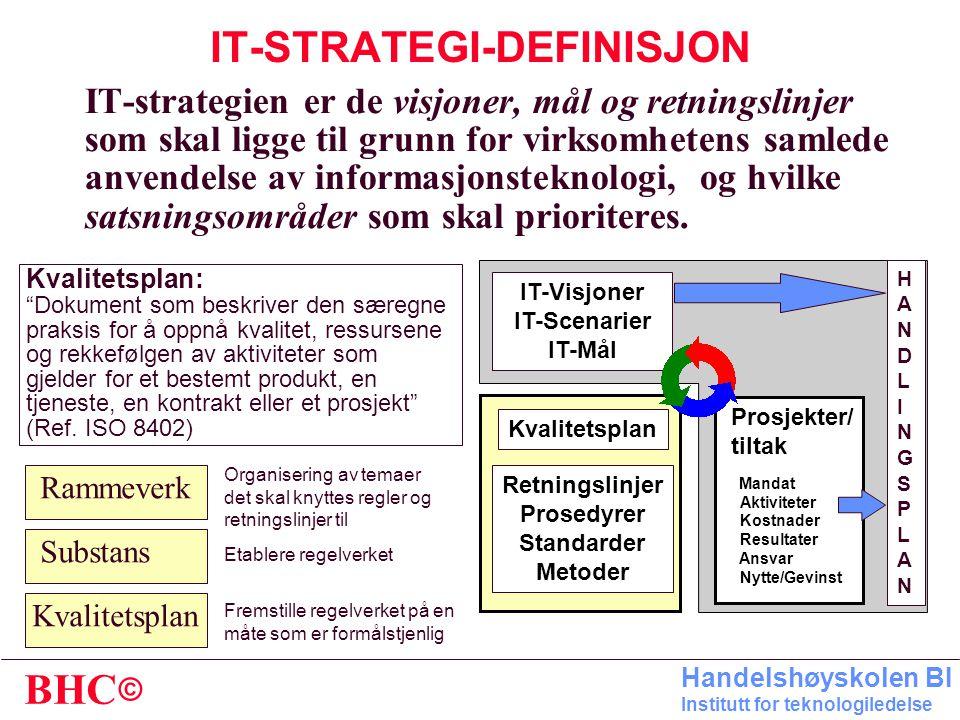 IT-STRATEGI-DEFINISJON
