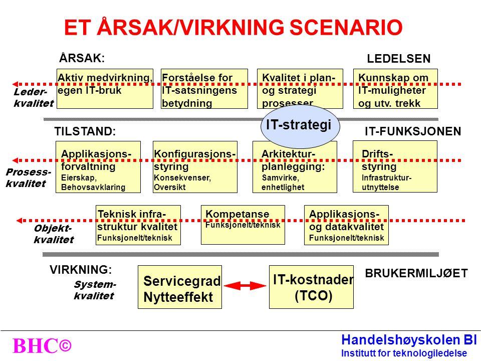 ET ÅRSAK/VIRKNING SCENARIO