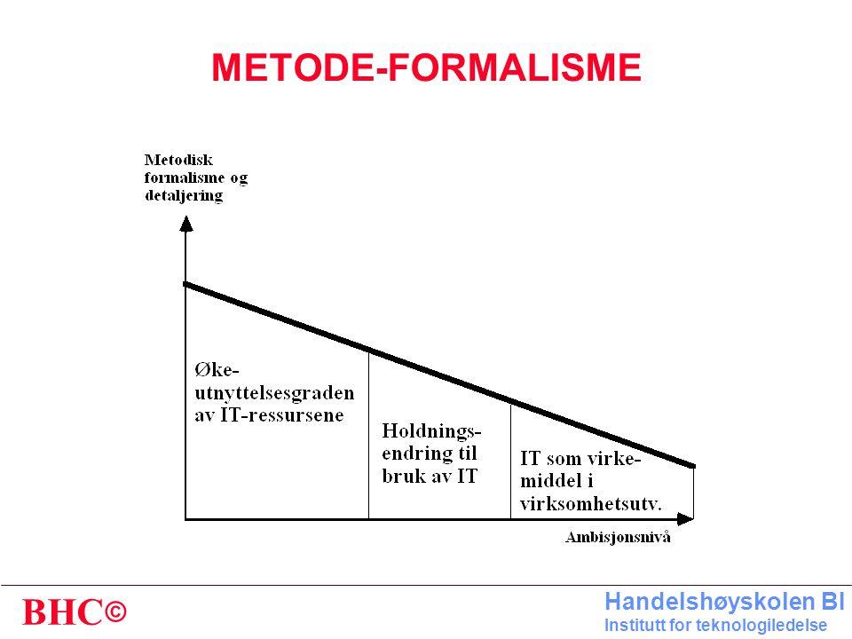 METODE-FORMALISME