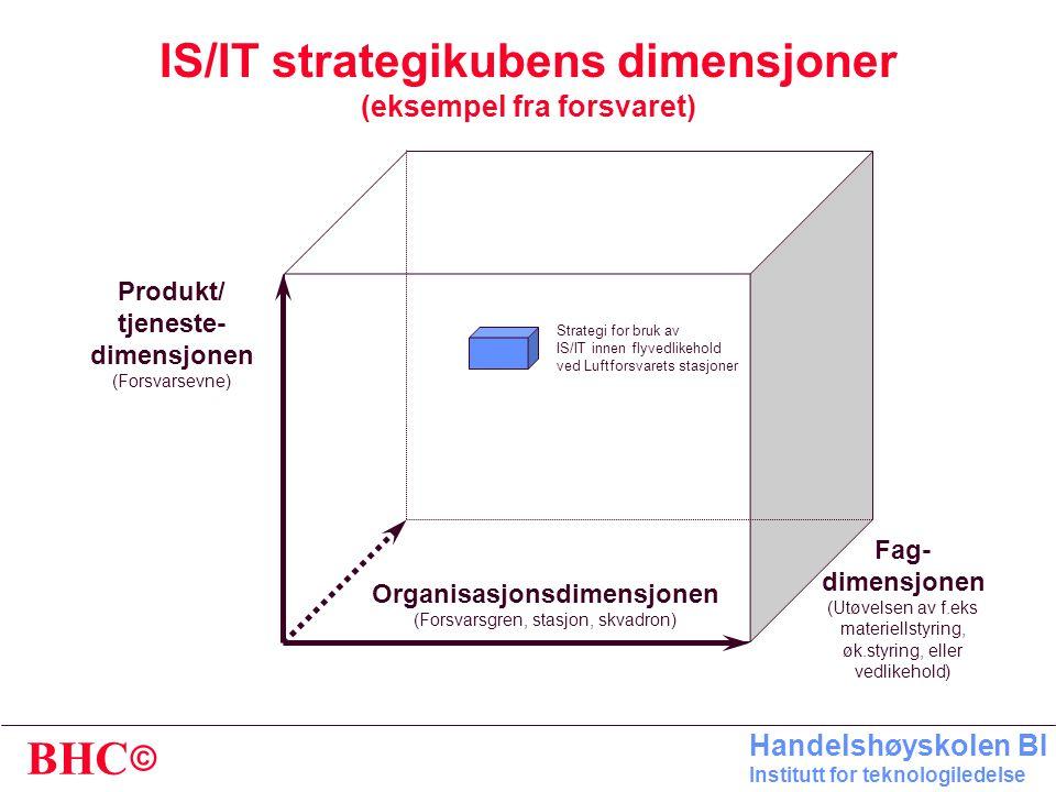 IS/IT strategikubens dimensjoner (eksempel fra forsvaret)