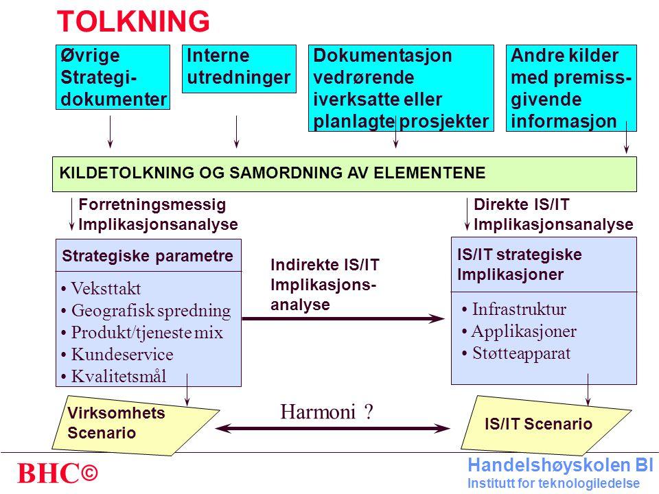 TOLKNING Harmoni Øvrige Strategi- dokumenter Interne utredninger