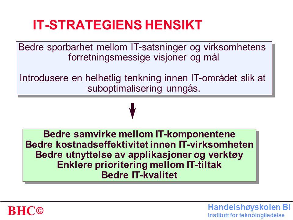 IT-STRATEGIENS HENSIKT