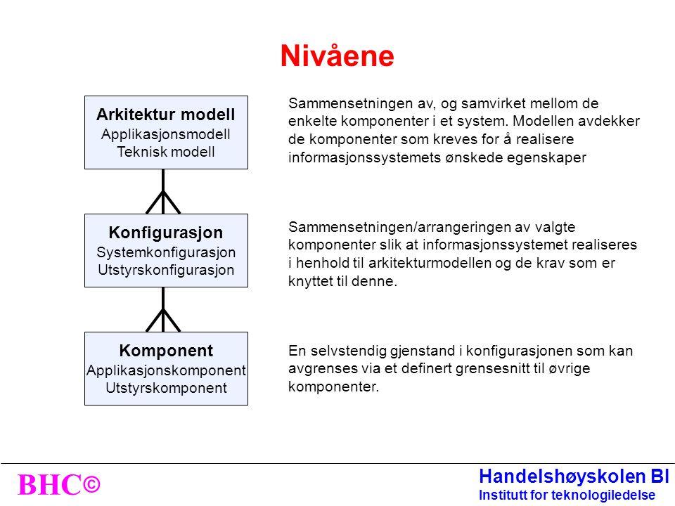 Nivåene Arkitektur modell Konfigurasjon Komponent