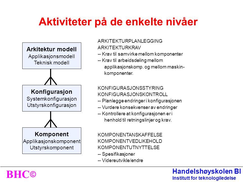 Aktiviteter på de enkelte nivåer