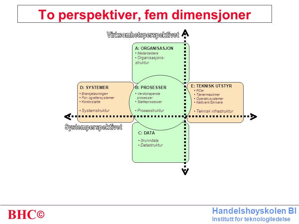 To perspektiver, fem dimensjoner