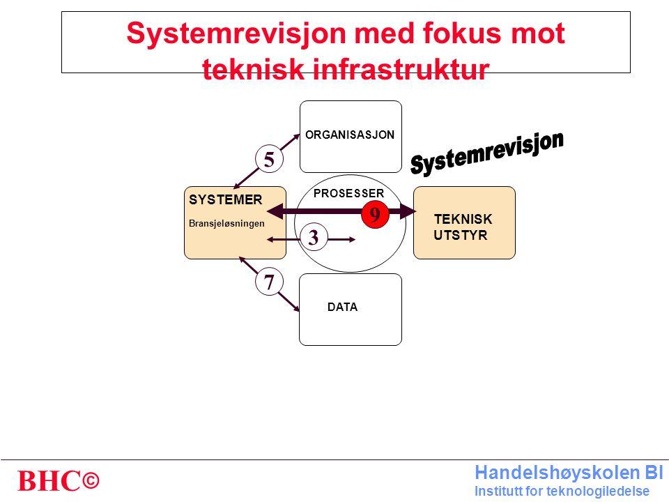 Systemrevisjon med fokus mot teknisk infrastruktur