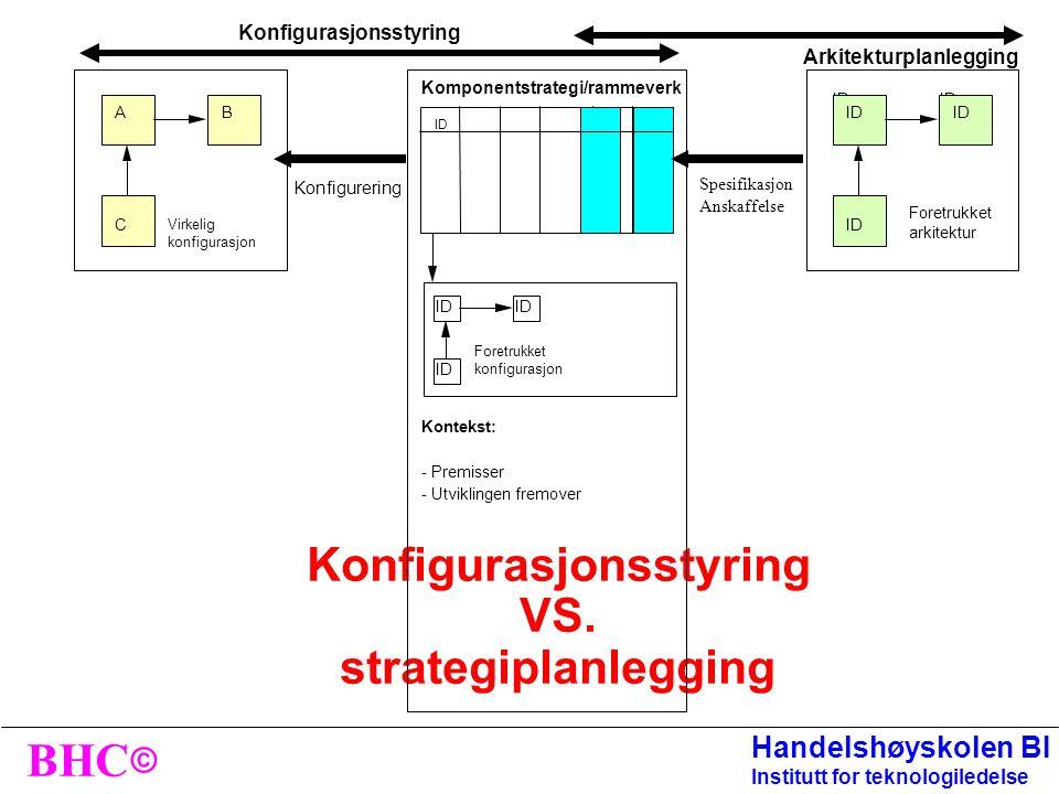 Konfigurasjonsstyring VS. strategiplanlegging