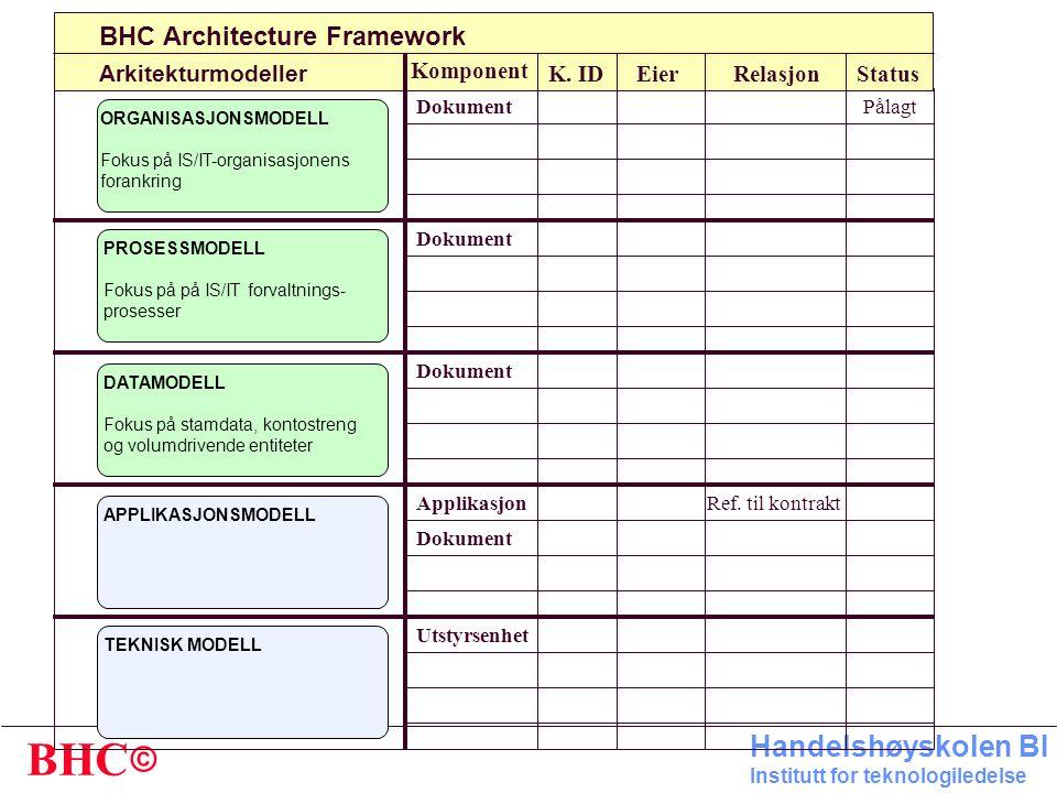BHC Architecture Framework
