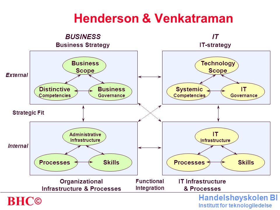 Henderson & Venkatraman