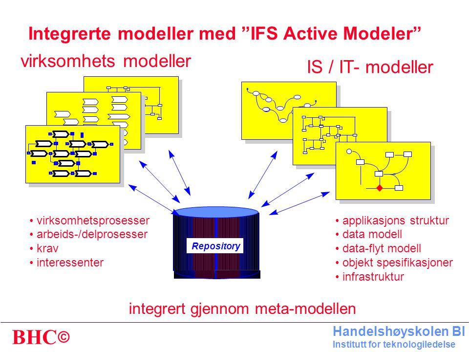 Integrerte modeller med IFS Active Modeler