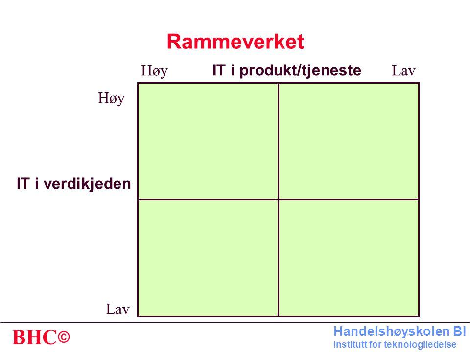 Rammeverket Høy IT i produkt/tjeneste Lav Høy IT i verdikjeden Lav