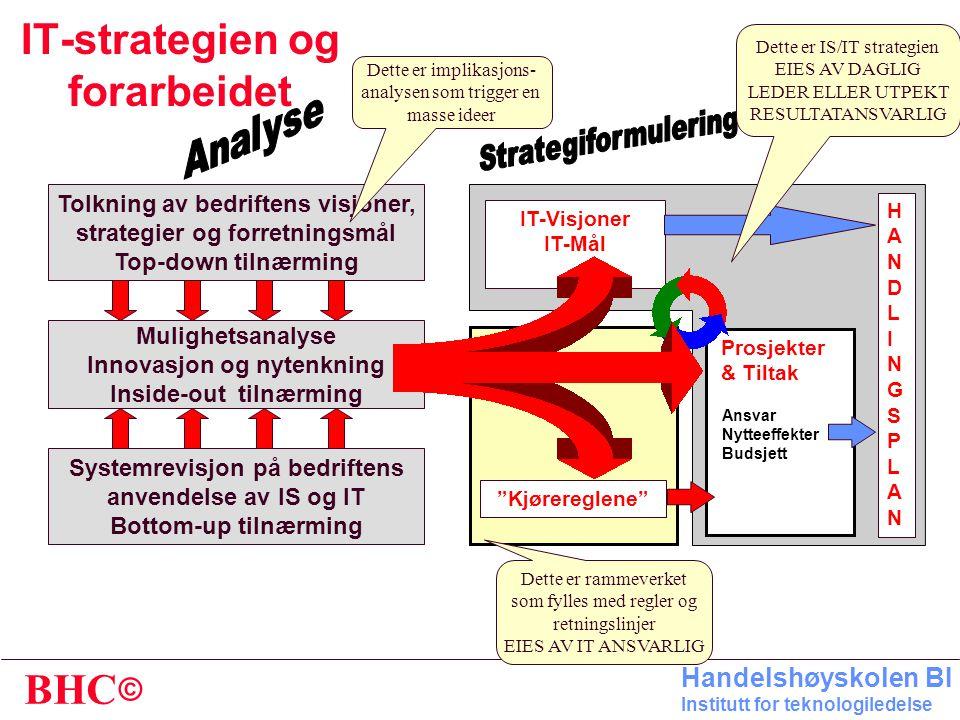 IT-strategien og forarbeidet