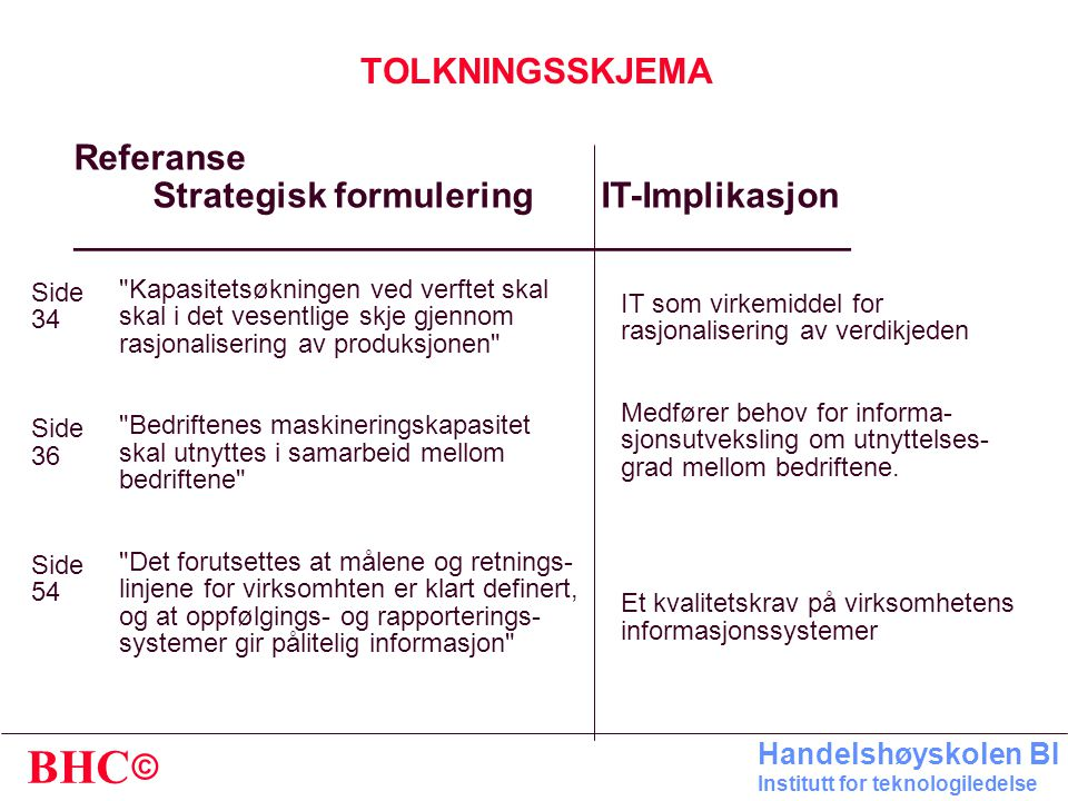 Strategisk formulering IT-Implikasjon