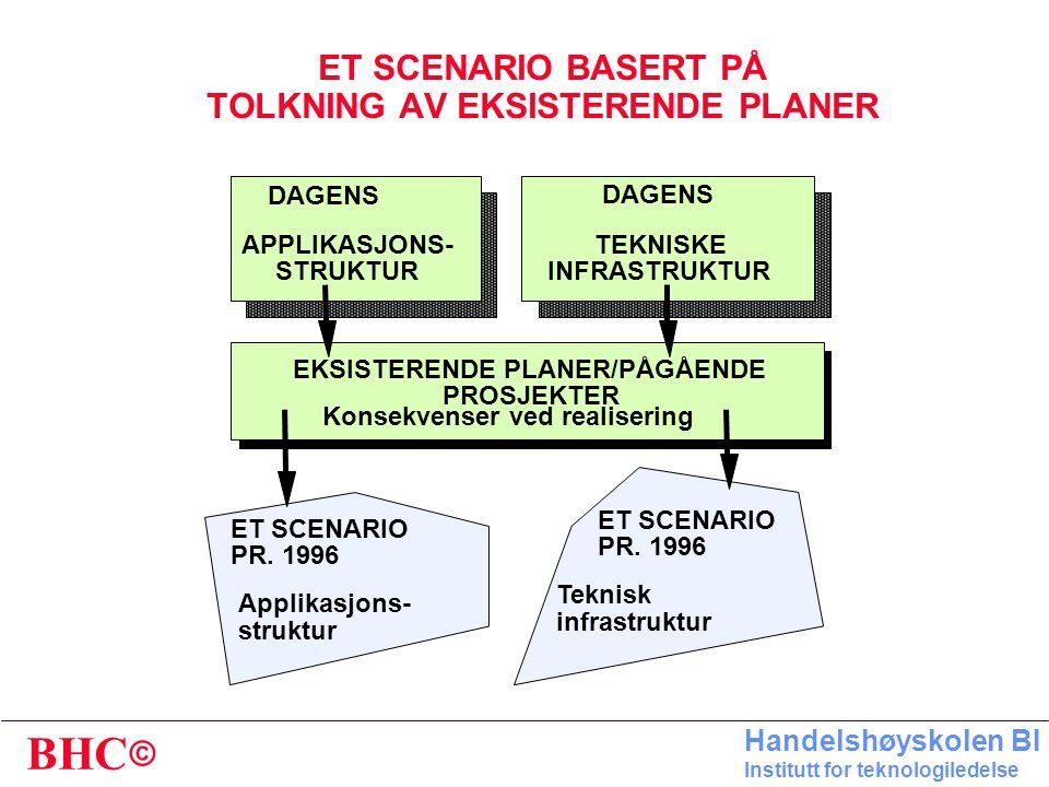 ET SCENARIO BASERT PÅ TOLKNING AV EKSISTERENDE PLANER