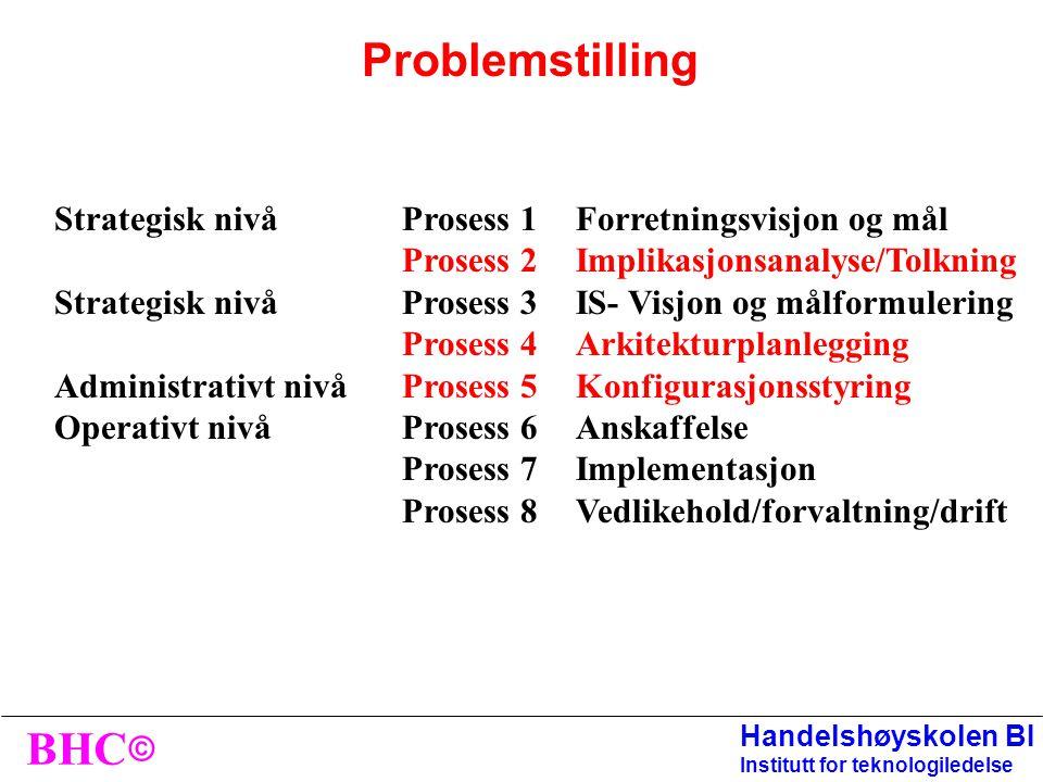 Problemstilling Strategisk nivå Prosess 1 Forretningsvisjon og mål