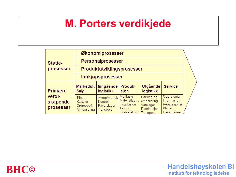 M. Porters verdikjede Økonomiprosesser Personalprosesser Støtte-