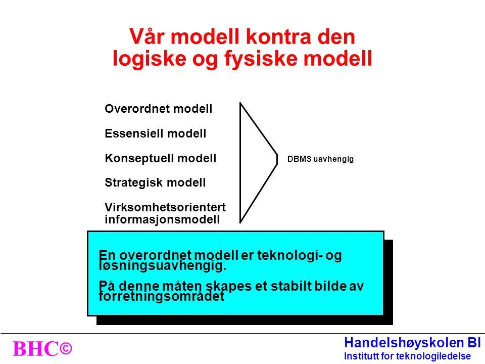 Vår modell kontra den logiske og fysiske modell