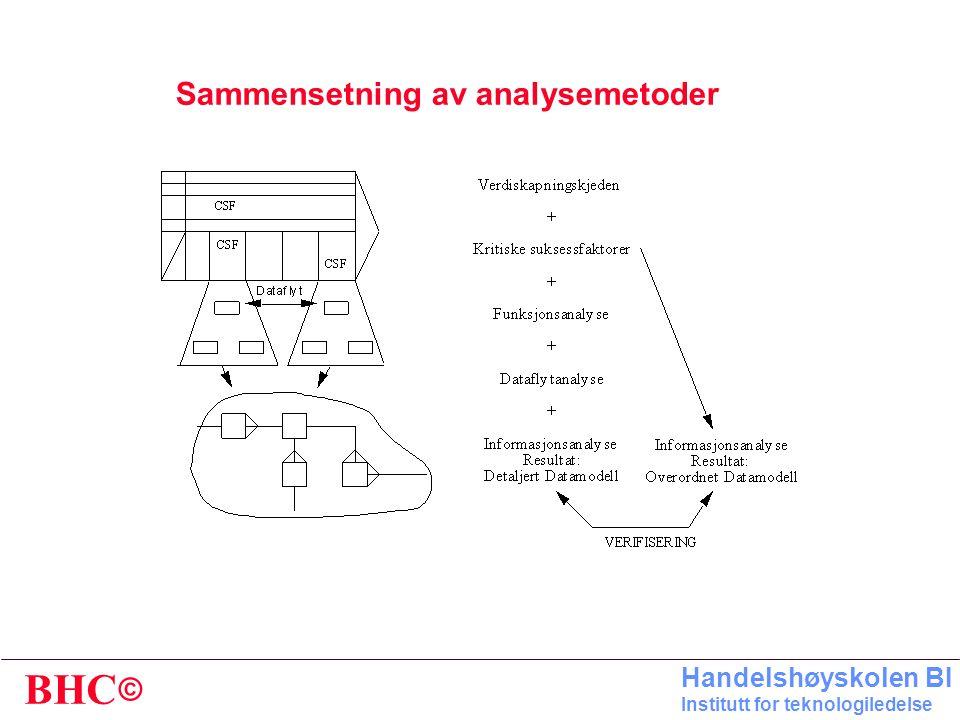 Sammensetning av analysemetoder