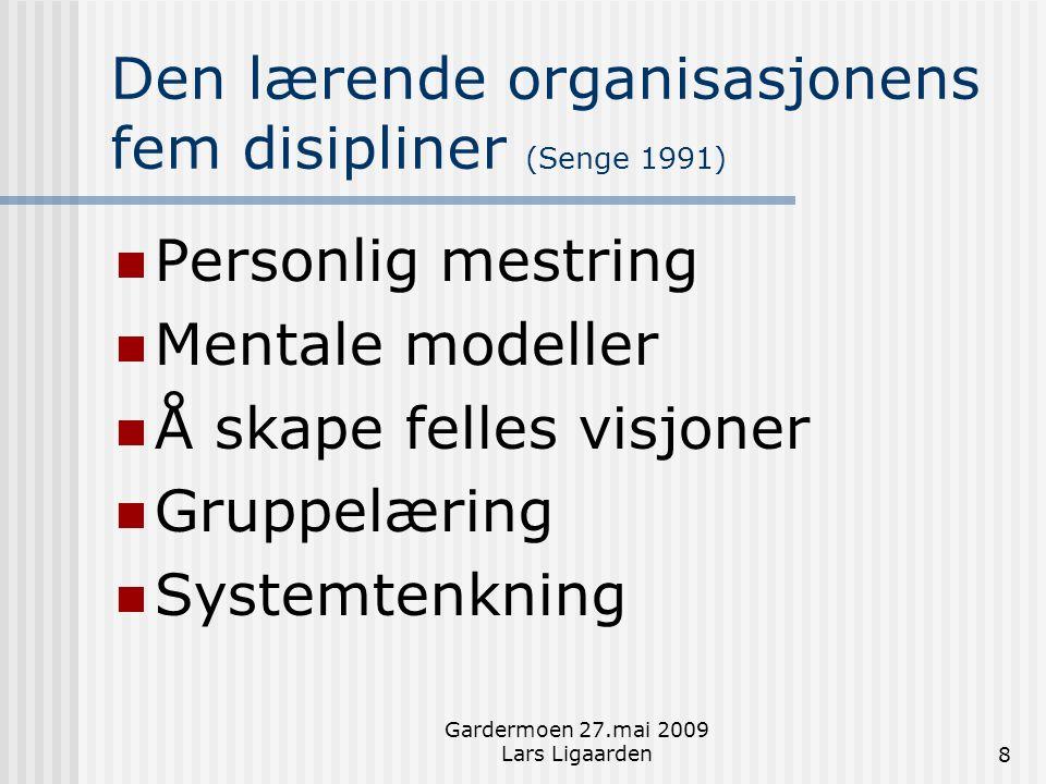 Den lærende organisasjonens fem disipliner (Senge 1991)